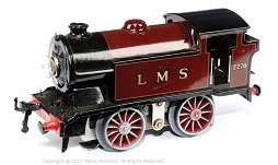 Price Guide To Hornby O Gauge Locomotives